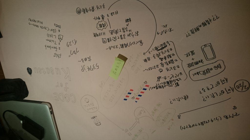 第1回 Code for Kusatsu の定例ミーティング
