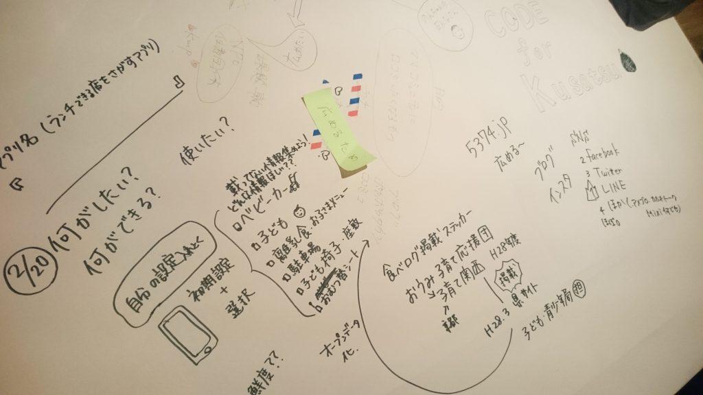 Code for Kusatsuの活動を始めました