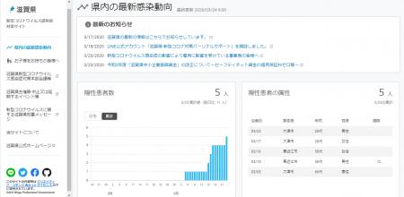 滋賀県公式・新型コロナウイルス感染症対策サイト